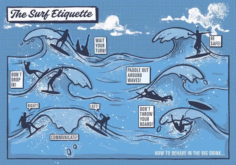 The most important surf rules and how to behave in the water